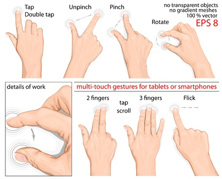 hand touch: Vector set of commonly used multitouch gestures for tablets or smartphone. no mesh.