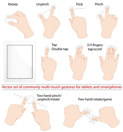 Vector set of commonly used multi-touch gestures for tablets or smartphone.  Vector