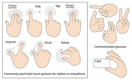 multi touch: Commonly used gestures