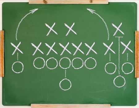 An American football play diagram on a green chalkboard