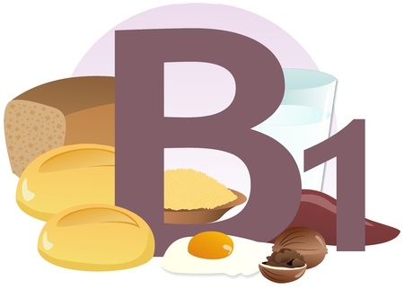 The products containing vitamin B1