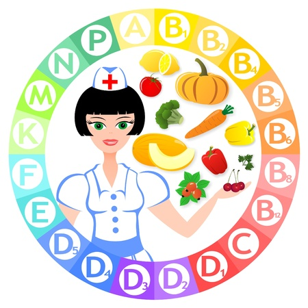 The nurse advises to eat vegetables and fruit photo