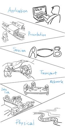 modèle osi dessin animé doodle schéma vector illustration