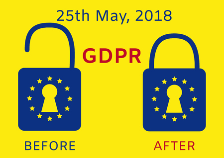 GDPR -  word abbreviation