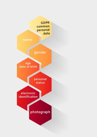 GDPR common personal data diagram Illusztráció