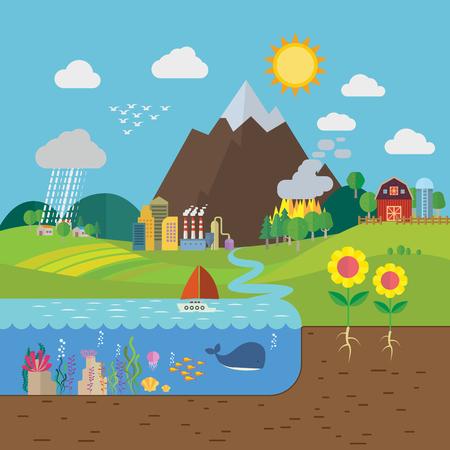 medio ambiente: Entorno Infograf�a calentamiento global vectorial. Vectores
