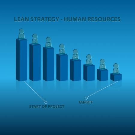 Afbeelding van grafiek over de menselijke hulpbronnen