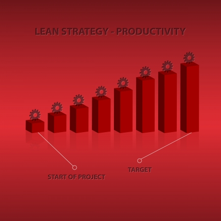 Illustration of graph about productivity illustration