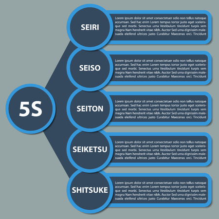 Vector illustration of modern strategy 5S