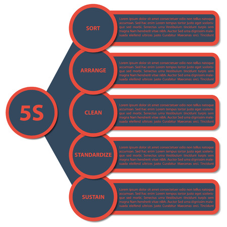 Vector illustration of modern strategy 5S  Description in english language