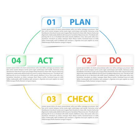 plan do check act: Vector illustration of PDCA Plan, Do, Check, Act scheme