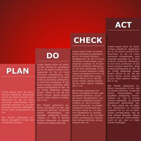 plan do check act: Vector illustration of PDCA (Plan, Do, Check, Act) schema