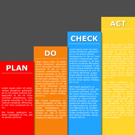 plan do check act: Vector illustration of PDCA (Plan, Do, Check, Act) schema. PDCA is management method used in business for the control and continuous improvement of processes and products