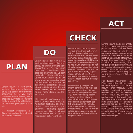 pdca: illustration of PDCA (Plan, Do, Check, Act) schema. PDCA is management method used in business for the control and continuous improvement of processes and products