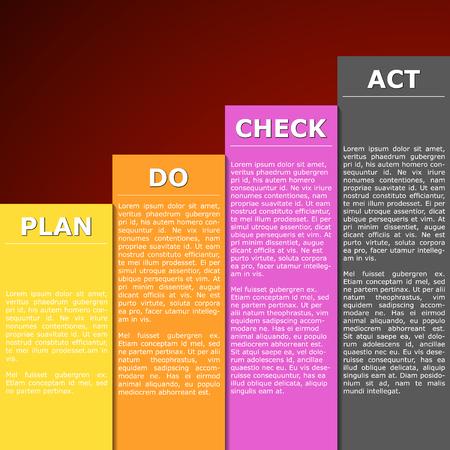 pdca: Vector illustration of PDCA (Plan, Do, Check, Act) schema