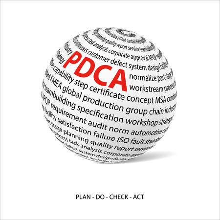 plan do check act: Plan do check act word ball. White ball with main title PDCA and filled by other words related with PDCA method. Vector illustration