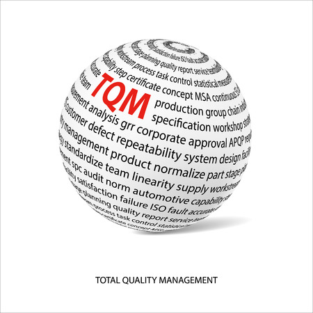 yoke: Total quality management word ball. White ball with main title TQM and filled by other words related with TQM method. Vector illustration