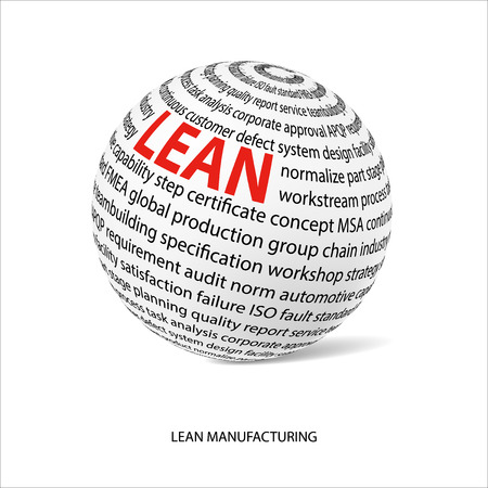 lean: Lean manufacturing word ball. White ball  with main title LEAN and filled by other words related with Lean strategy. Vector illustration