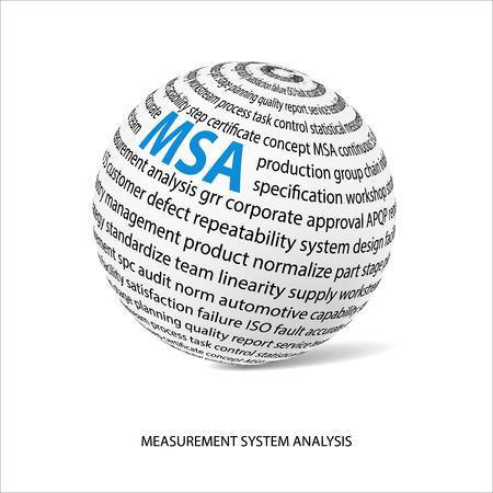 metrology: Measurement system analysis word ball. White ball with main title MSA and filled by other words related with MSA method.