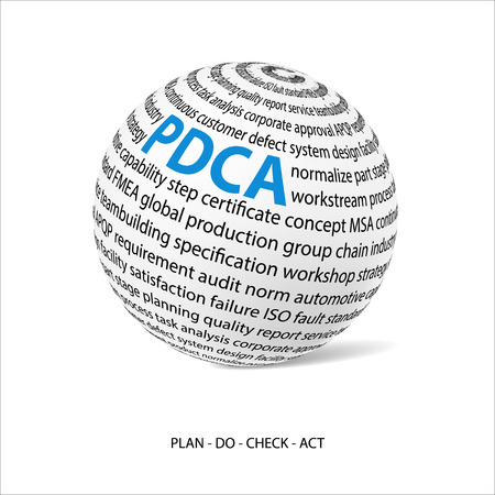 pdca: Plan do check act word ball. White ball with main title PDCA and filled by other words related with PDCA method.