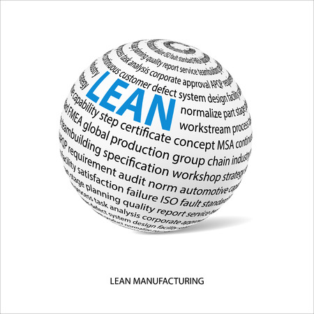 to lean: Lean manufacturing word ball. White ball  with main title LEAN and filled by other words related with Lean strategy.