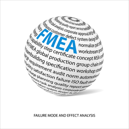 Failure mode and effect analysis word ball. White ball with main title FMEA and filled by other words related with FMEA method.