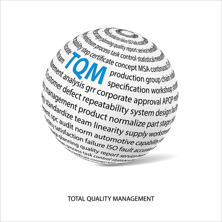 yoke: Total quality management word ball. White ball with main title TQM and filled by other words related with TQM method. Illustration