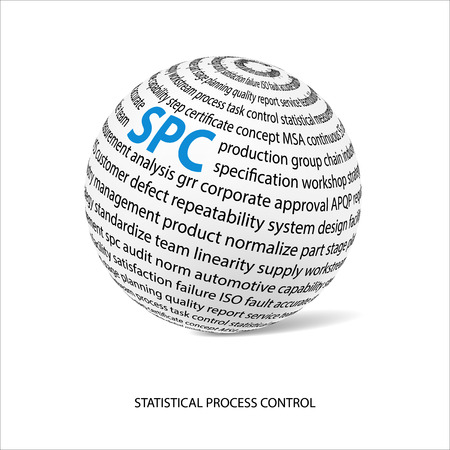 Statistical process control word ball. White ball with main title SPC and filled by other words related with SPC method.