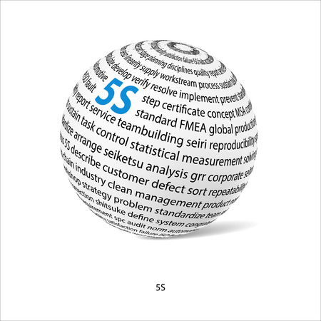 Five S word ball. White ball with main title 5S and filled by other words related with 5S method.
