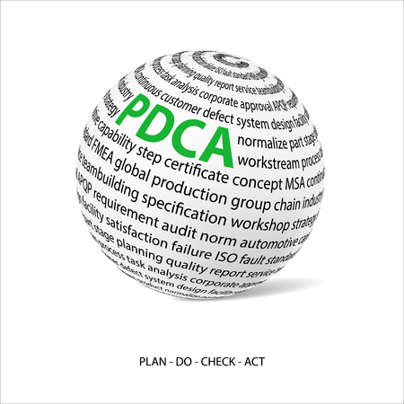 Plan do check act word ball. White ball with main title PDCA and filled by other words related with PDCA method.