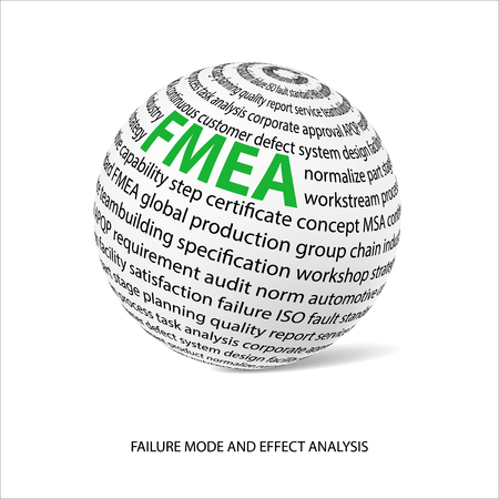 product design specification: Failure mode and effect analysis word ball. White ball  with main title FMEA and filled by other words related with FMEA method.
