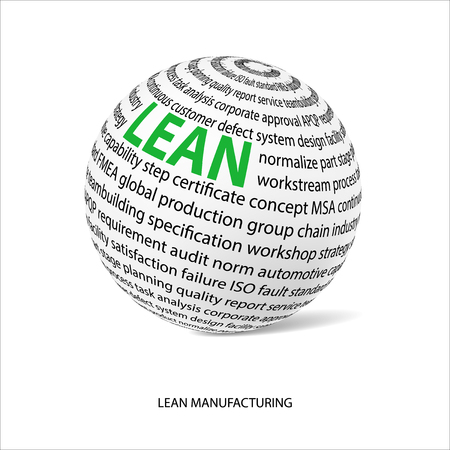 lean: Lean manufacturing word ball. White ball  with main title LEAN and filled by other words related with Lean strategy.