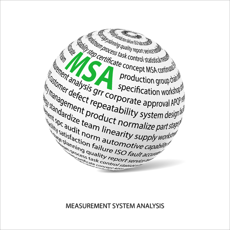 linearity: Measurement system analysis word ball. White ball with main title MSA and filled by other words related with MSA method.