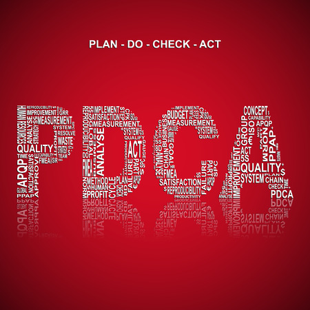 yoke: Plan to act typography background check. Red background with main title PDCA filled by other related words with plan to check act method. Vector illustration