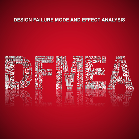 norm: Design Failure Mode and Effect Analysis typography background. Red background with main title DFMEA filled by other related words with the design failure mode and effect analysis method. Vector illustration