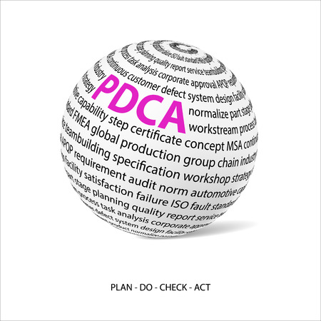 pdca: Plan do check act word ball. White ball with main title PDCA and filled by other words related with PDCA method. Vector illustration