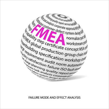 product design specification: Failure mode and effect analysis word ball. White ball  with main title FMEA and filled by other words related with FMEA method. Vector illustration
