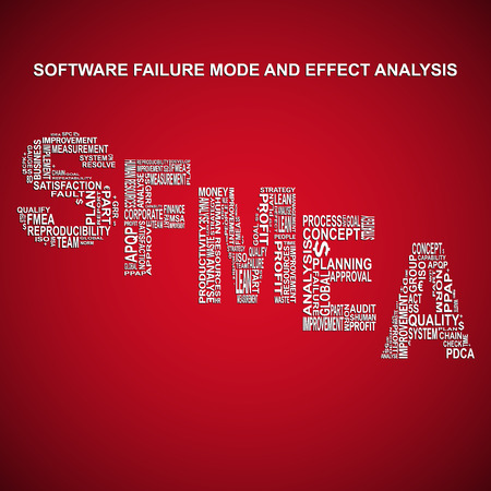 the requirement: Software failure mode and effect analysis diagonal typography background. Red background with main title SFMEA filled by other words related with software failure mode and effect analysis method
