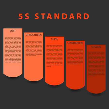 Five S strategy standard template. Place for description. Shadow effect below main objects of template Illustration