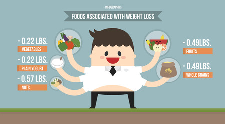 associate: Infographic food associate with weight loss, Weight loss concept.