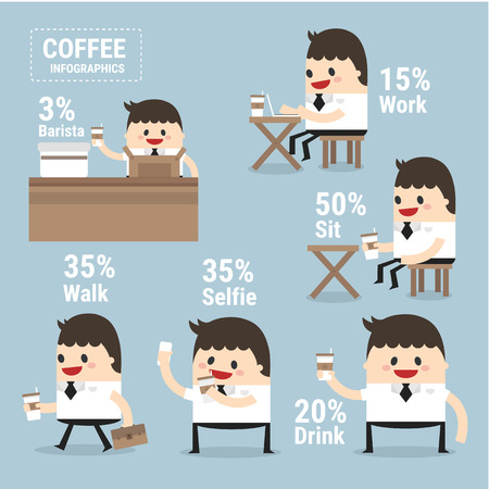 an analysis of societys dependence to coffee Societal views toward the alcoholic skip to factors that move some individuals toward a risk for alcohol dependence dutch coffee shops face new curbs.
