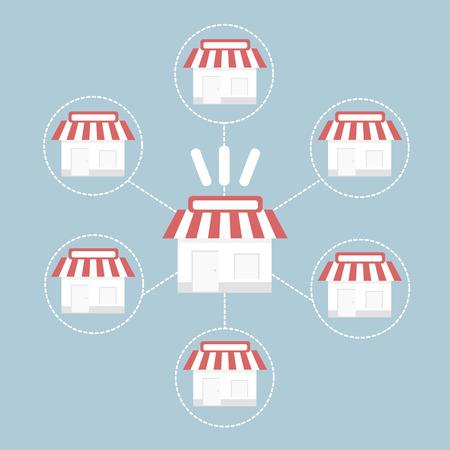 mart: Franchise business