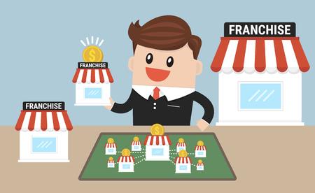 Biznesmen chce rozszerzyć swoją działalność, franchisingu koncepcji. Ilustracje wektorowe