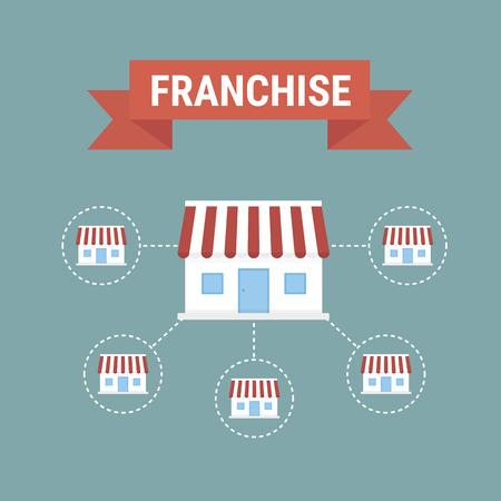Business concept, Franchise business. Vector illustration.