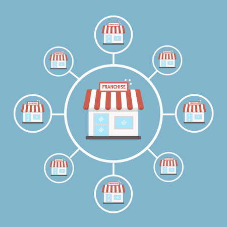 Concept of franchising business shop.
