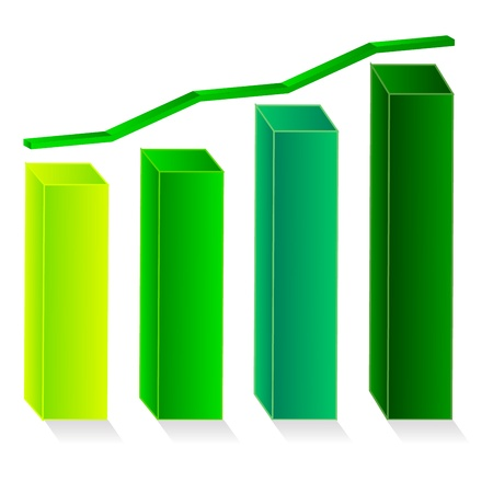 bar chart: 3D bar graph line
