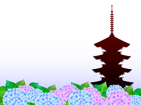 kyoto: Hydrangea Kyoto background