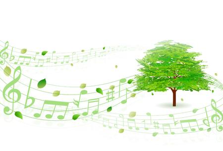 Tree leaves fresh green background