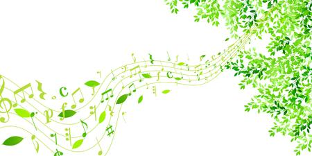 Fresh green leaves landscape background