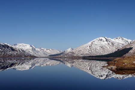 loch: Loch Clunie.